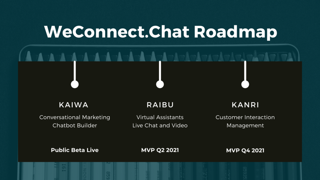 WeConnect.Chat Product Roadmap